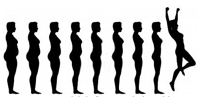 Colon Cleansing Lead to Weight Loss